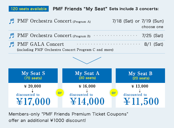 "PMF Friends ""My Seat"" (120 seats available) Sets include 3 concerts:PMF Orchestra Concert (Program A)  7/18 (Sat) or 7/19 (Sun) choose one /PMF Orchestra Concert (Program B)  7/25 (Sat)/PMF GALA Concert (including PMF Orchestra Concert Program C and more)  8/1 (Sat)/My Seat S (70 seats)¥20,000 → discounted to ¥17,000 (including tax)/My Seat A (30 seats)¥16,000 → discounted to ¥14,000 (including tax)/My Seat B (20 seats)¥13,000 → discounted to ¥11,500 (including tax)/Members-only ""PMF Friends Premium Ticket Coupons"" offer an additional ¥1000 discount!"
