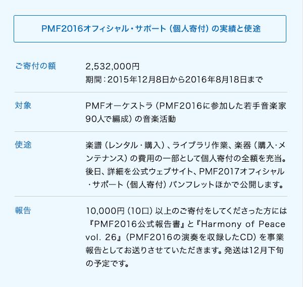 【PMF2016オフィシャル・サポート(個人受付)の実績と使途】ご寄付の額:2,532,000円、期間:2015年12月8日から2016年8月18日まで/対象:PMFオーケストラ(PMF2016に参加した若手音楽家90人で編成)の音楽活動/使途:楽譜(レンタル・購入)、ライブラリ作業、楽器(購入・メンテナンス)の費用の一部として個人寄付の全額を充当。後日、詳細を公式ウェブサイト、PMF2017オフィシャル・サポート(個人寄付)パンフレットほかで公開します。/報告:10,000円(10口)以上のご寄付をしてくださった方には『PMF2016公式報告書』と『Harmony of Peace vol. 26』(PMF2016の演奏を収録したCD)を事業報告としてお送りさせていただきます。発送は12月下旬の予定です。