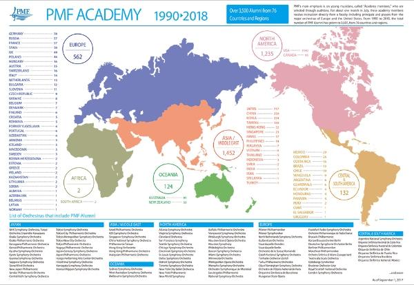 Countries/Regions of Origin
