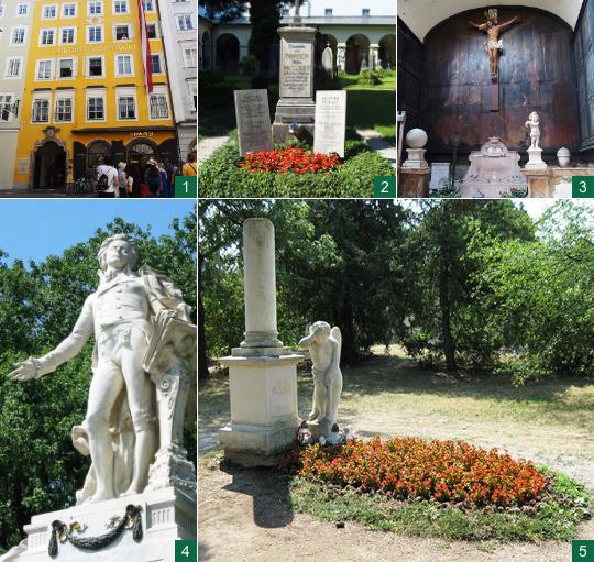 写真:モーツァルトにまつわる場所